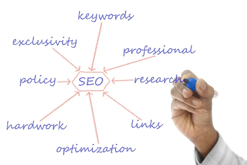 Top 10 SEO Companies in Bangalore